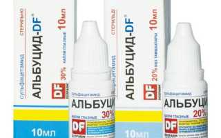 Альбуцид капли для глаз инструкция