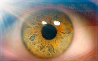 Лазерная хирургия глаза